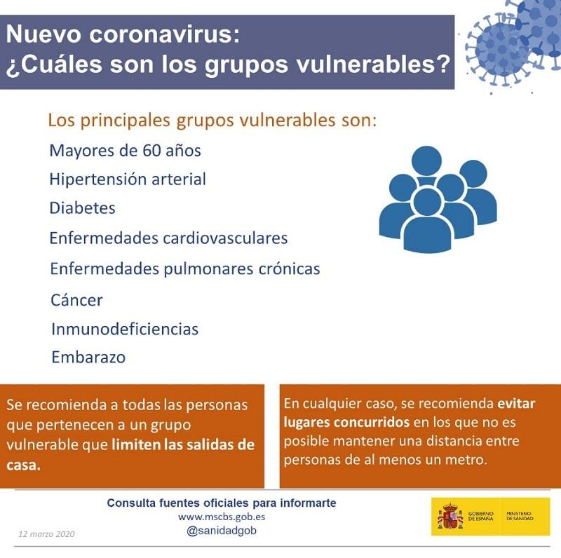 coronavirus grupos vulnerables