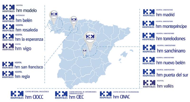 hospitales en madrid, galicia y león