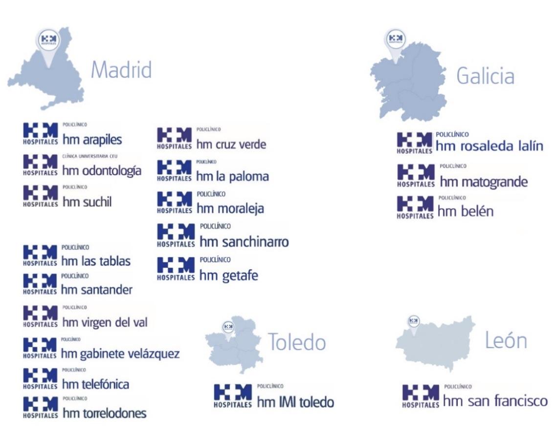 centros de salud en madrid, galicia, león y toledo